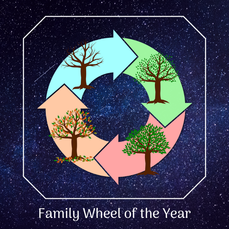 Family Wheel of the Year